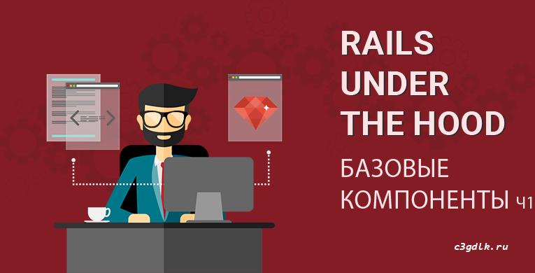 Rails under the hood, Rails под капотом. Базовые компоненты. Часть 1